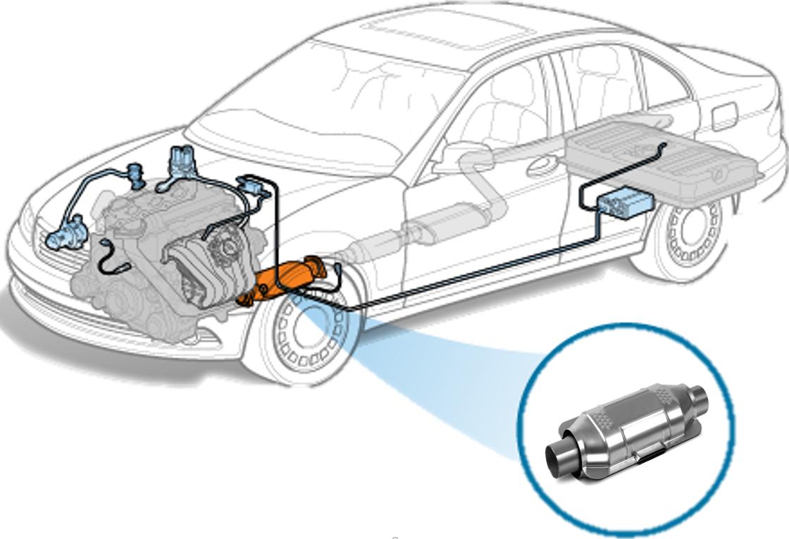 Catalytic Converter on 1999 Hyundai Elantra Problems