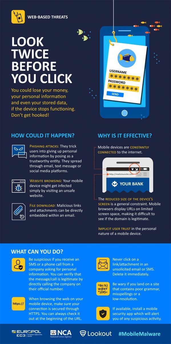 Web Based Threats