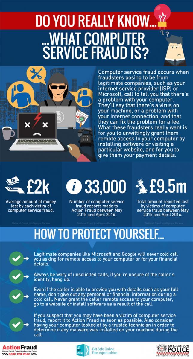 Computer Services Crime