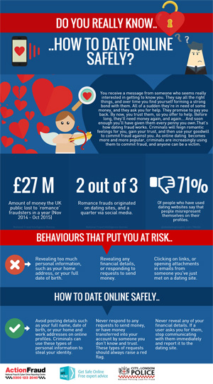 Dating Online Safely infographic