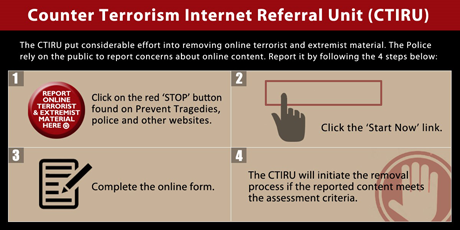 Four Steps to Reporting Online Terrorist Materials